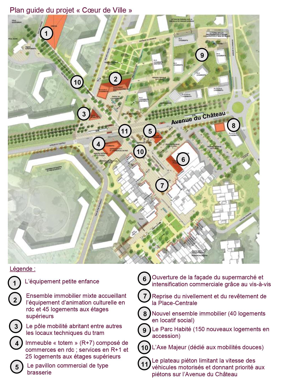 plan guide projet coeur de ville